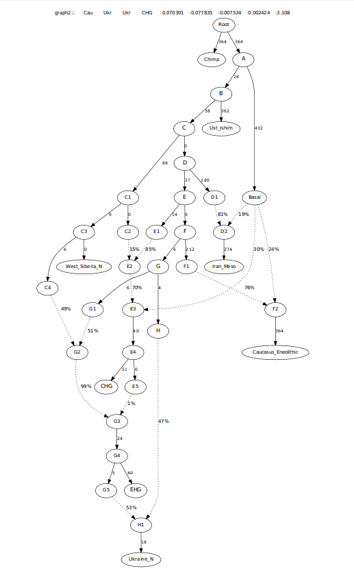 ComplexProgressIranCHG1