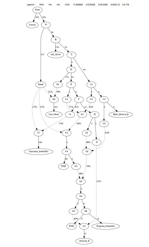 ComplexProgressIranCHG2