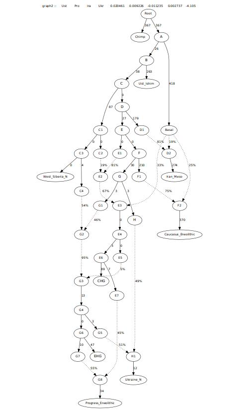 complexprogressiranchg3.png