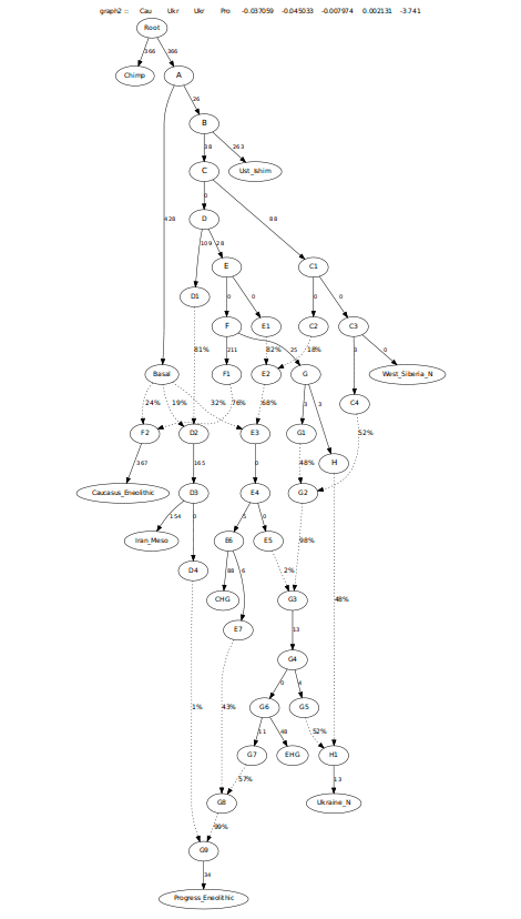 ComplexProgressIranCHG4