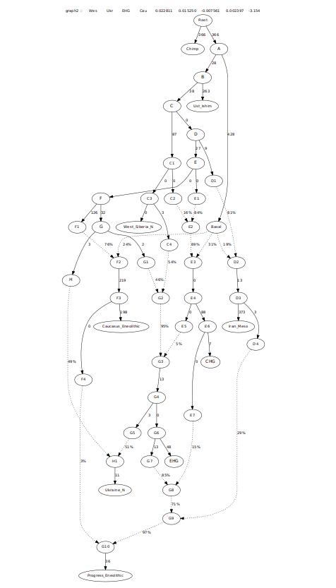 ComplexProgressIranCHG5