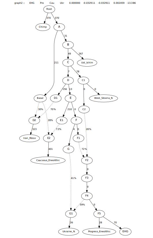 SimpleProgressIran1